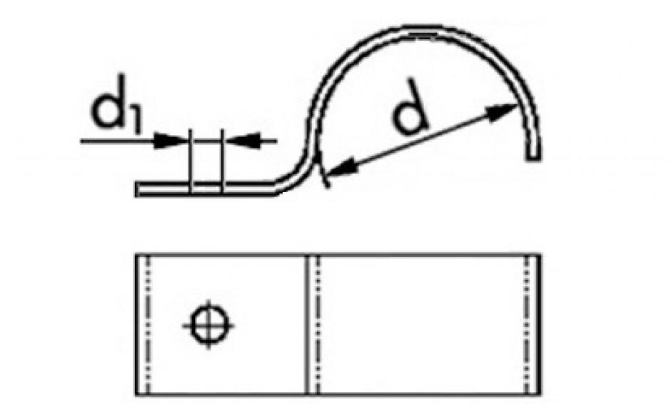 Betonschellen einfach für Rohr-Ø 28 mm