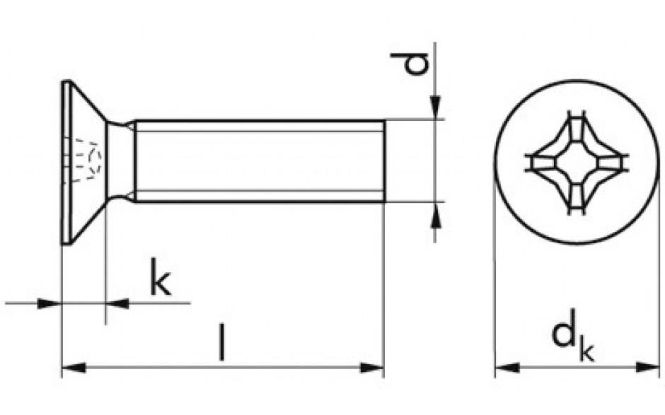 Gewindeschrauben mit Senkkopf und Kreuzschlitz M5 x 25 DIN 965 Stahl rostfrei A4