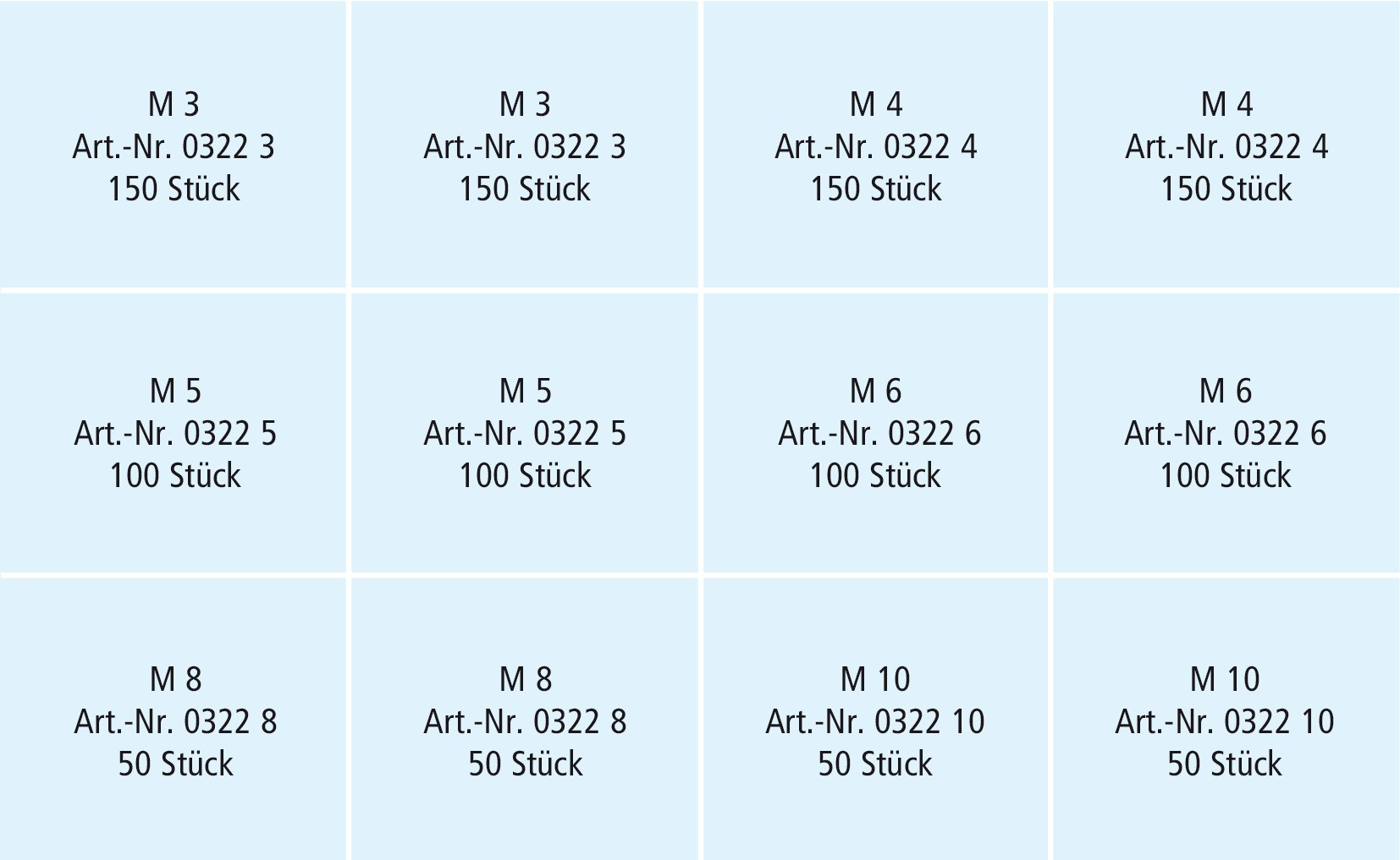 RECA Sortiment Sechskantmuttern DIN 934 Edelstahl A2 1200-TLG